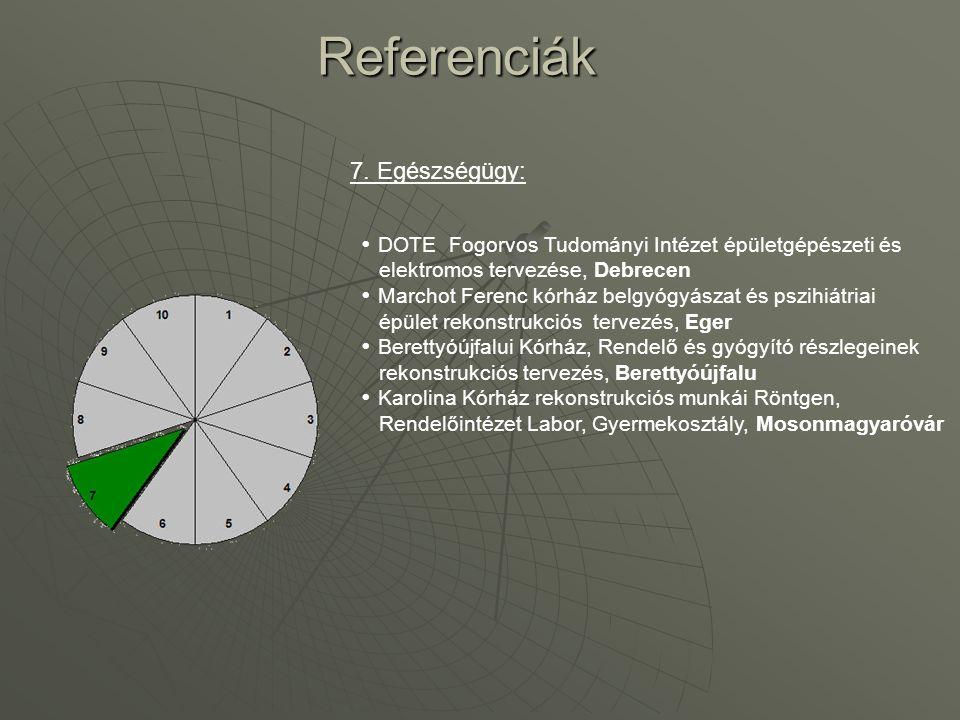 Referenciák 7. Egészségügy: