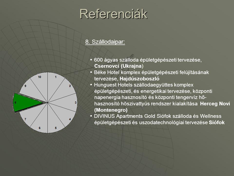 Referenciák 8. Szállodaipar: