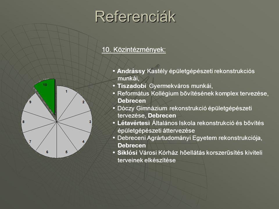 Referenciák 10. Közintézmények: