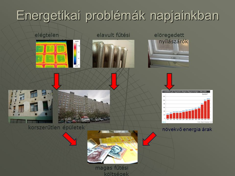 Energetikai problémák napjainkban