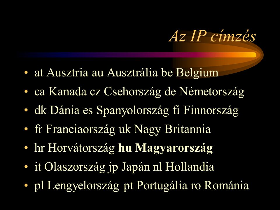 Az IP címzés at Ausztria au Ausztrália be Belgium