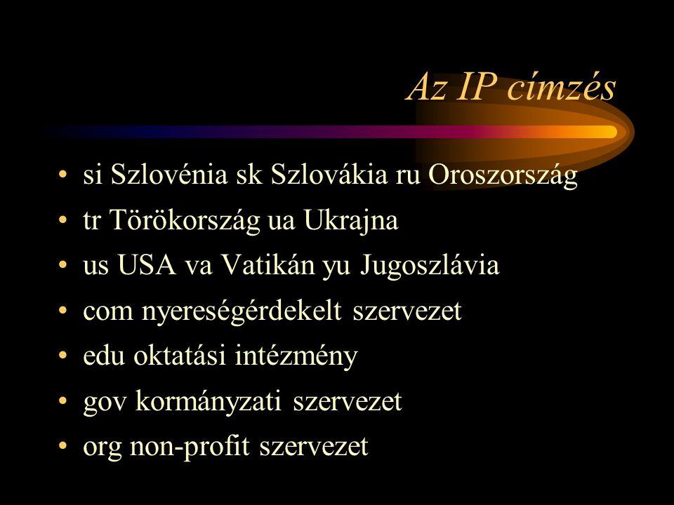 Az IP címzés si Szlovénia sk Szlovákia ru Oroszország