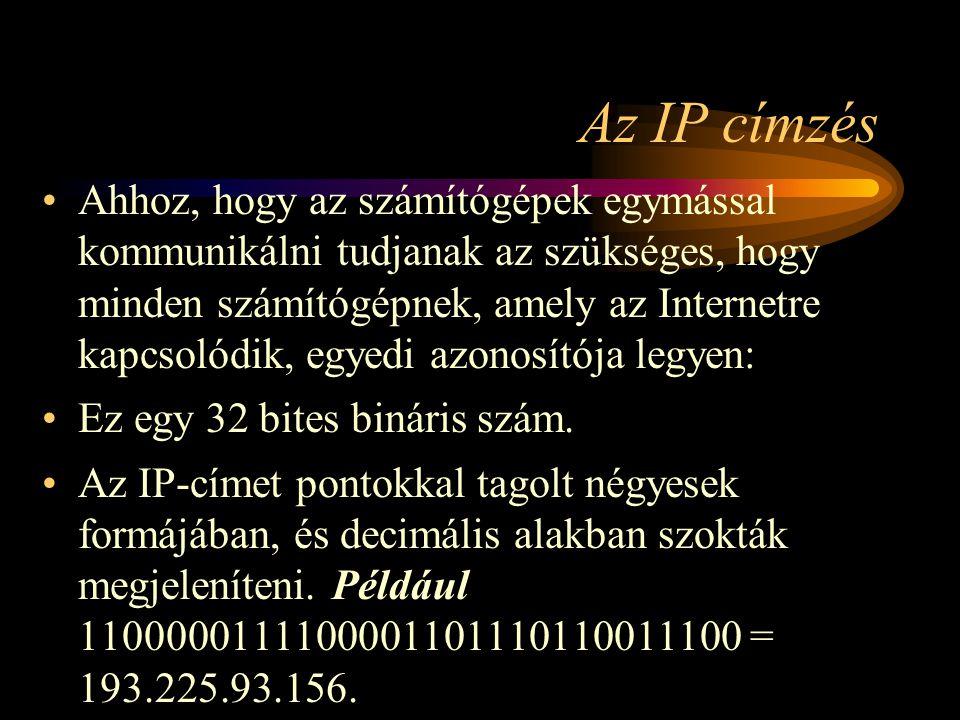 Az IP címzés
