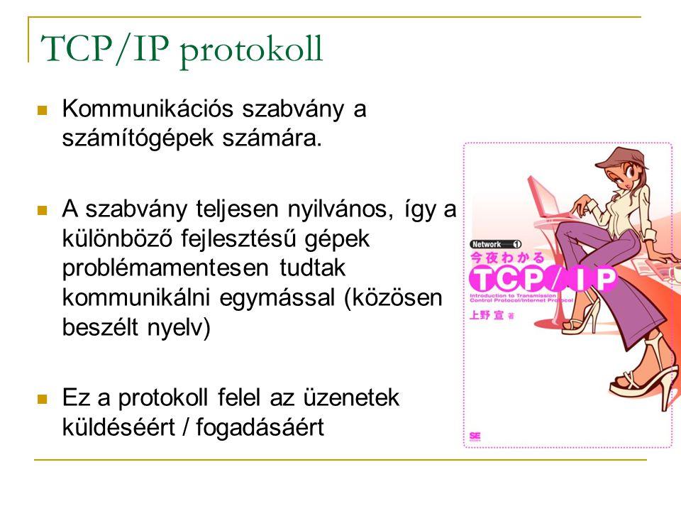 TCP/IP protokoll Kommunikációs szabvány a számítógépek számára.