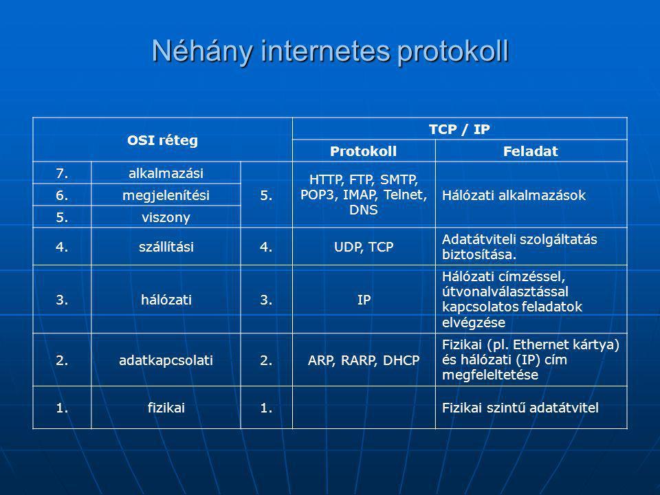 Néhány internetes protokoll