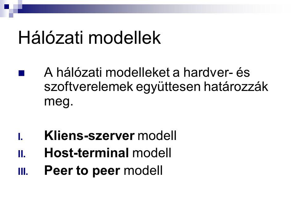 Hálózati modellek A hálózati modelleket a hardver- és szoftverelemek együttesen határozzák meg. Kliens-szerver modell.