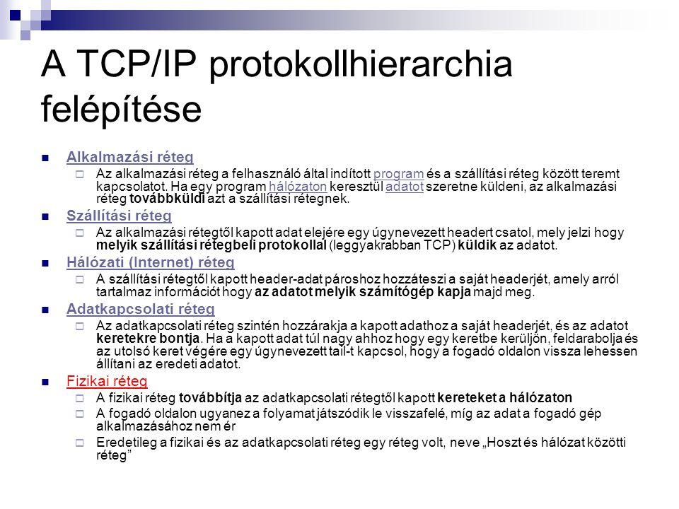 A TCP/IP protokollhierarchia felépítése