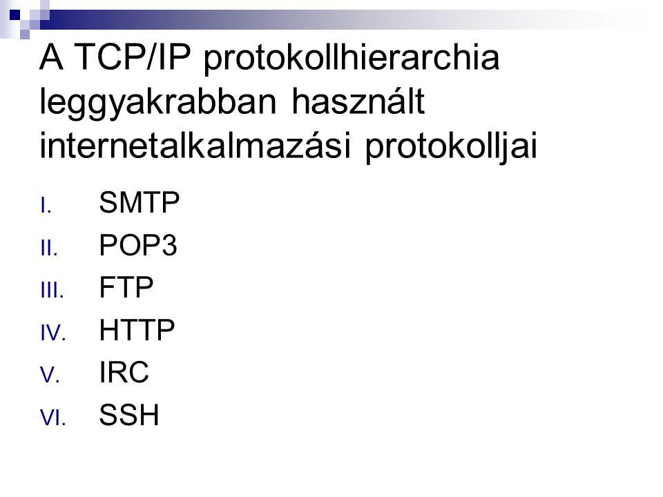 A TCP/IP protokollhierarchia leggyakrabban használt internetalkalmazási protokolljai