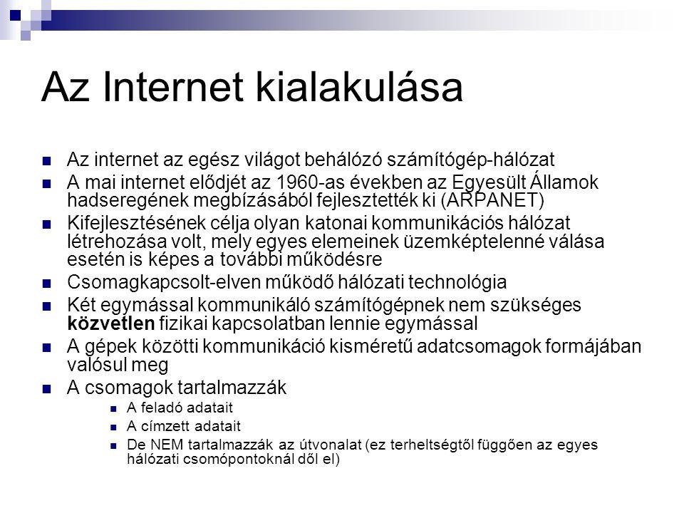 Az Internet kialakulása
