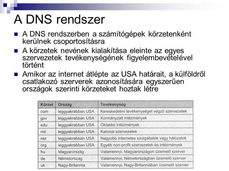 A DNS rendszer A DNS rendszerben a számítógépek körzetenként kerülnek csoportosításra.