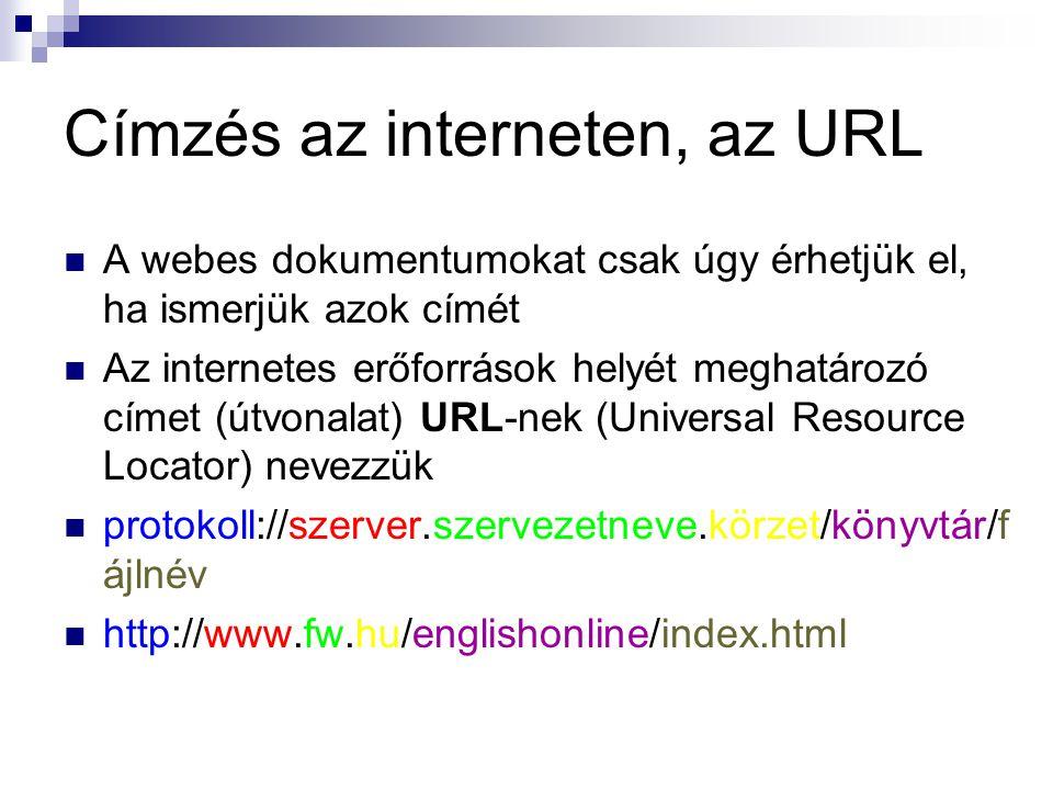 Címzés az interneten, az URL