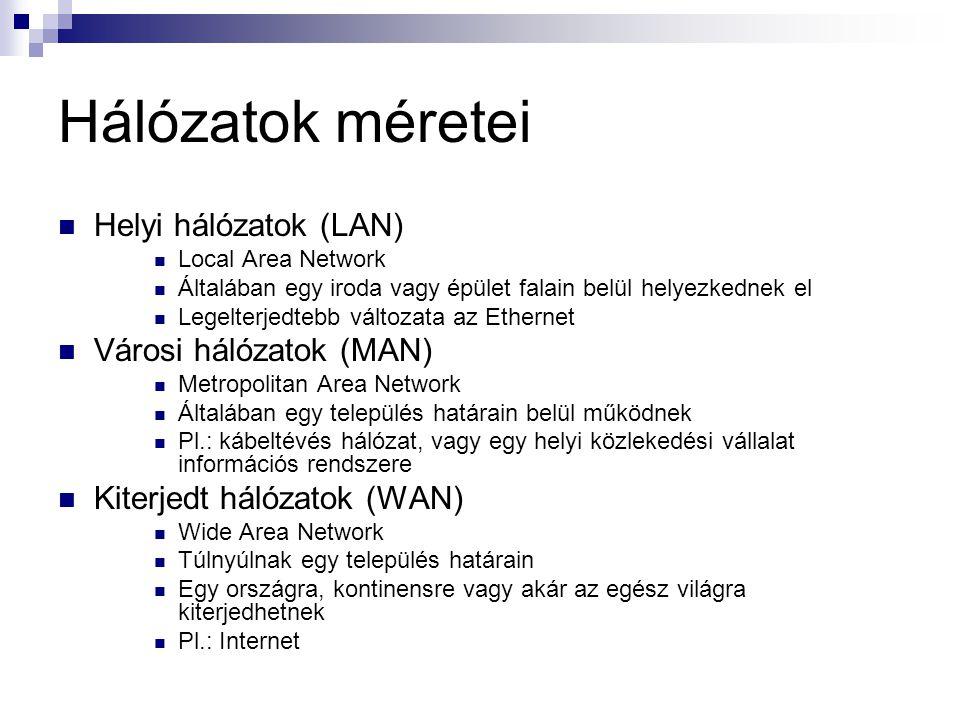 Hálózatok méretei Helyi hálózatok (LAN) Városi hálózatok (MAN)