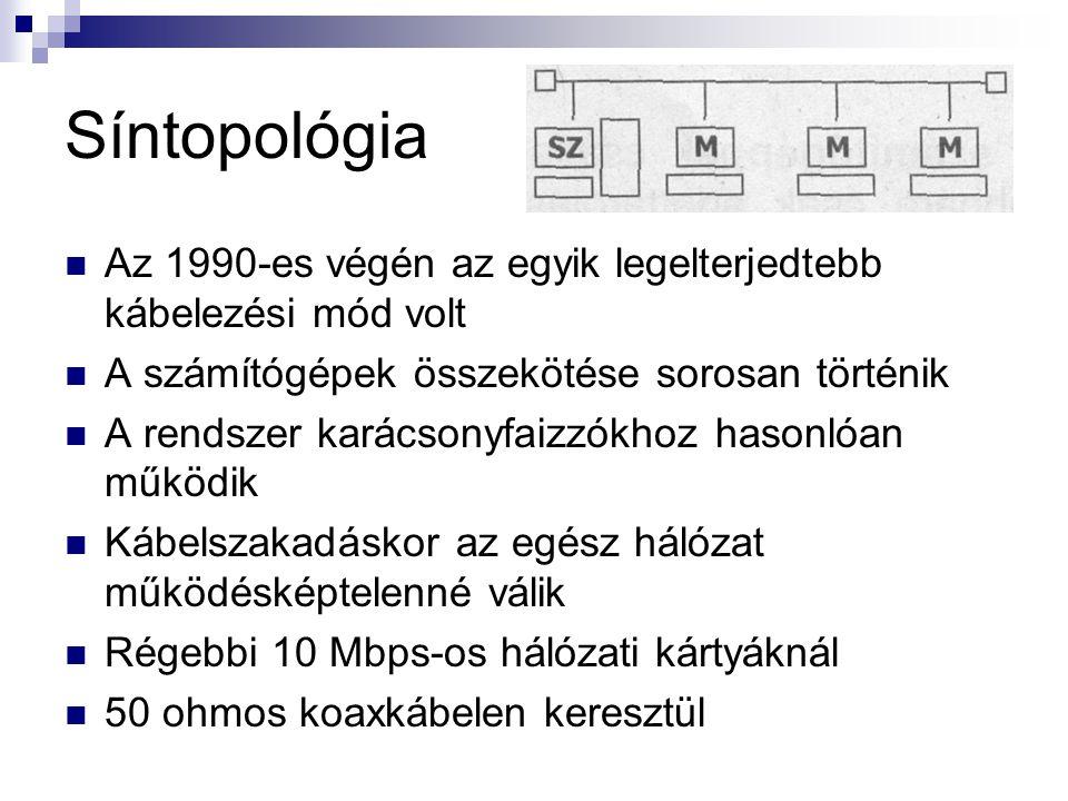 Síntopológia Az 1990-es végén az egyik legelterjedtebb kábelezési mód volt. A számítógépek összekötése sorosan történik.