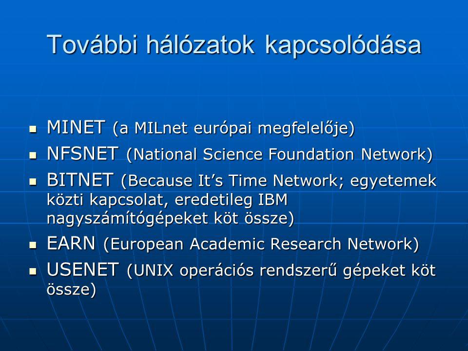 További hálózatok kapcsolódása