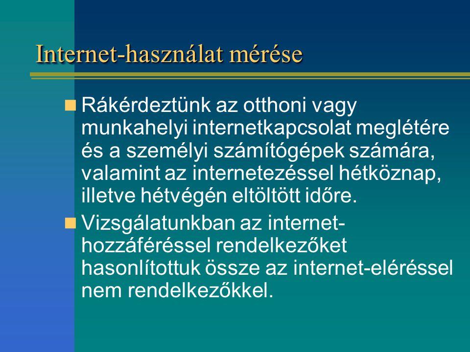 Internet-használat mérése
