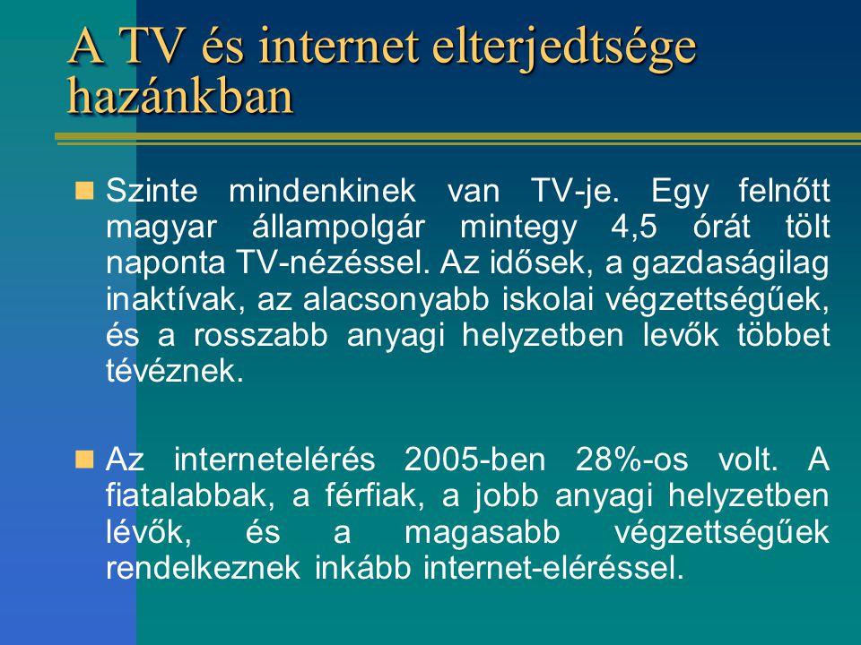 A TV és internet elterjedtsége hazánkban