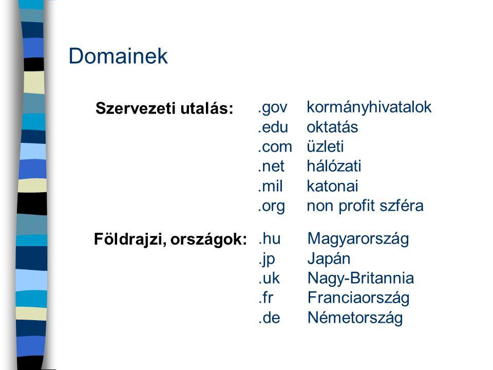 Domainek Szervezeti utalás: