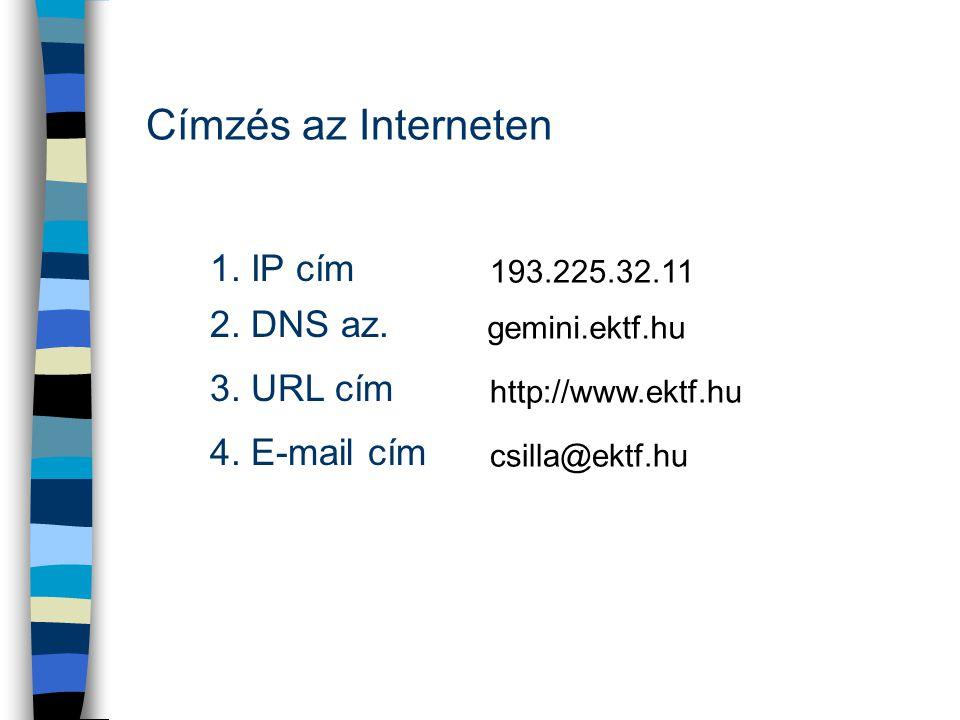 Címzés az Interneten 1. IP cím 2. DNS az. 3. URL cím 4. E-mail cím