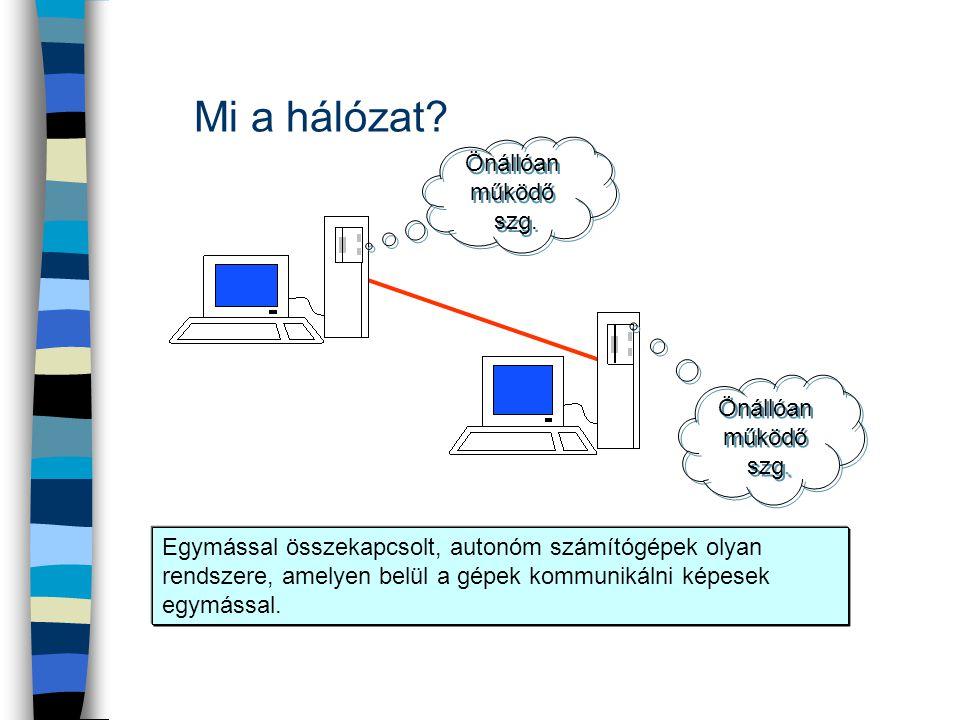 Mi a hálózat Önállóan működő szg. Önállóan működő szg.