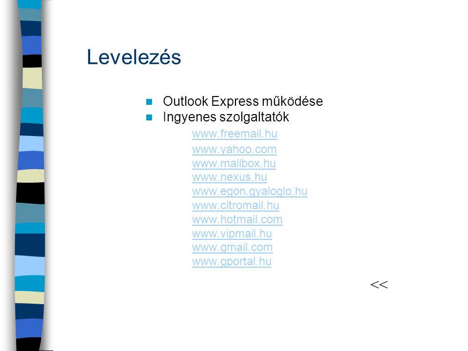Levelezés << Outlook Express működése