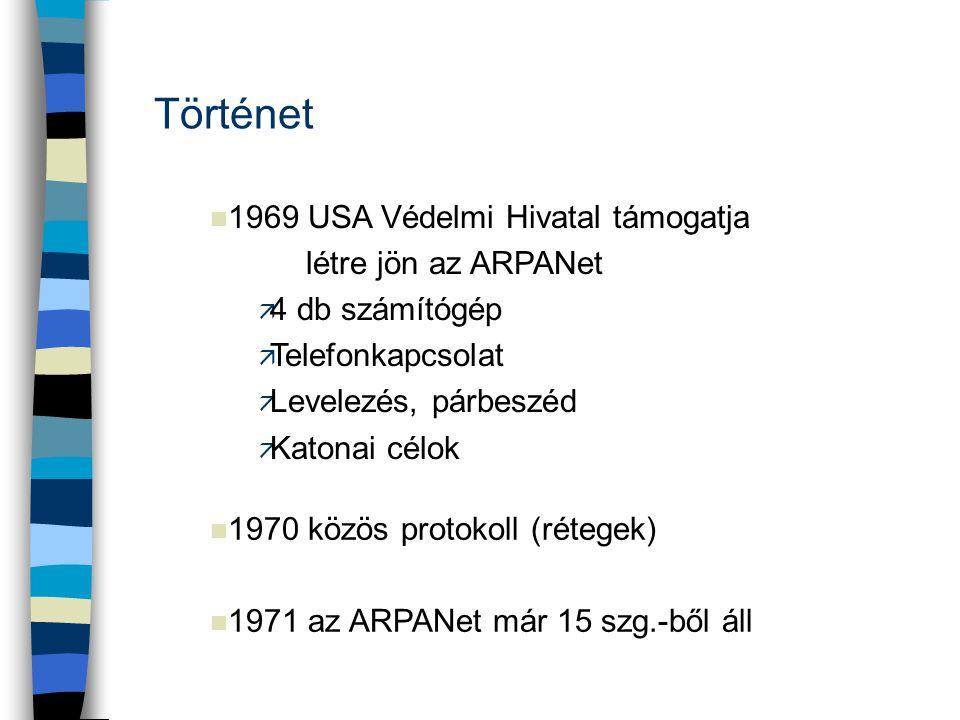 Történet 1969 USA Védelmi Hivatal támogatja létre jön az ARPANet