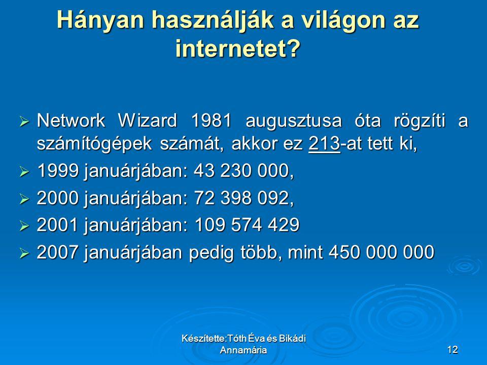 Hányan használják a világon az internetet