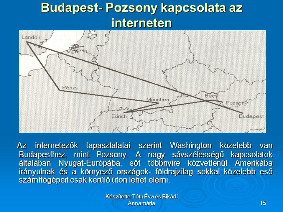 Budapest- Pozsony kapcsolata az interneten
