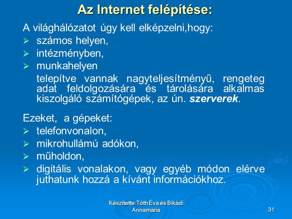 Az Internet felépítése: