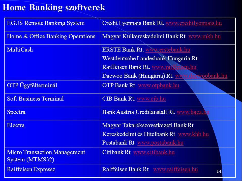 Home Banking szoftverek