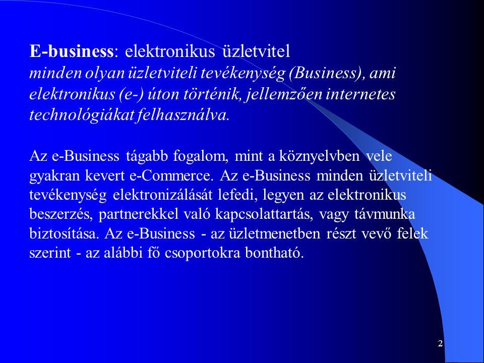E-business: elektronikus üzletvitel