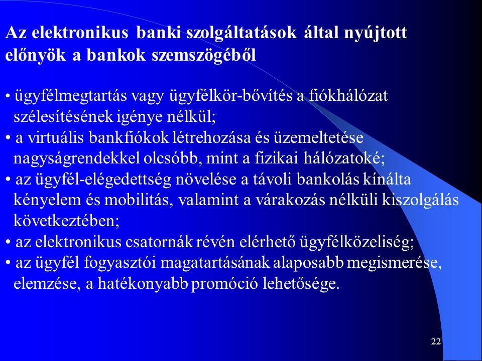 Az elektronikus banki szolgáltatások által nyújtott