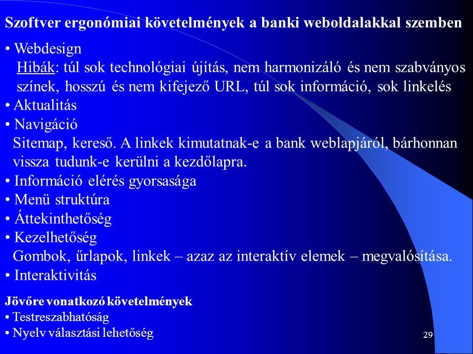 Szoftver ergonómiai követelmények a banki weboldalakkal szemben