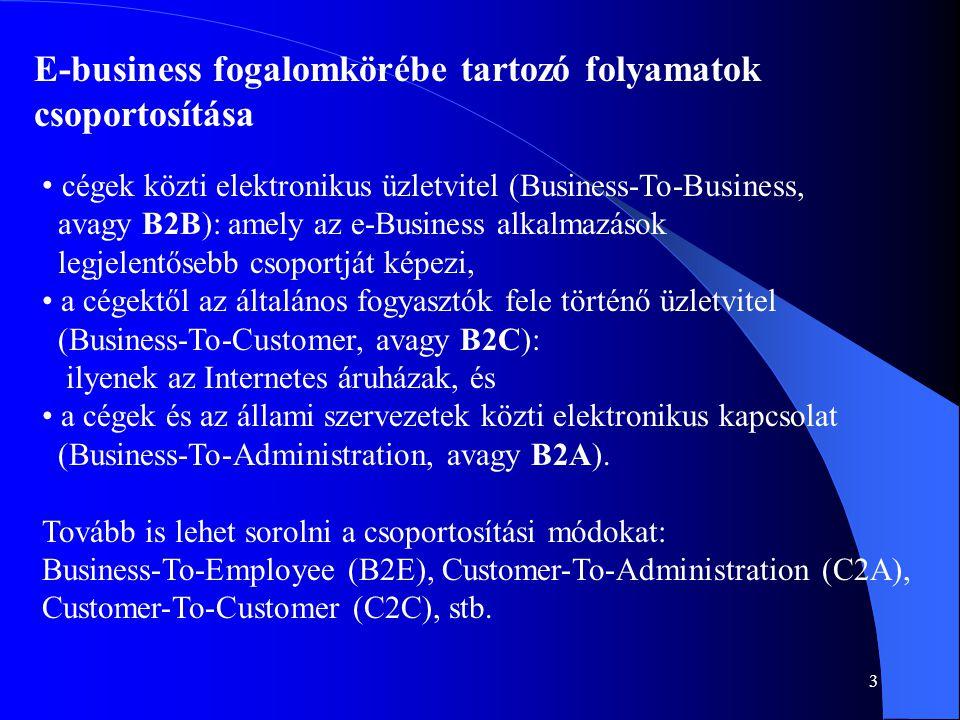 E-business fogalomkörébe tartozó folyamatok csoportosítása
