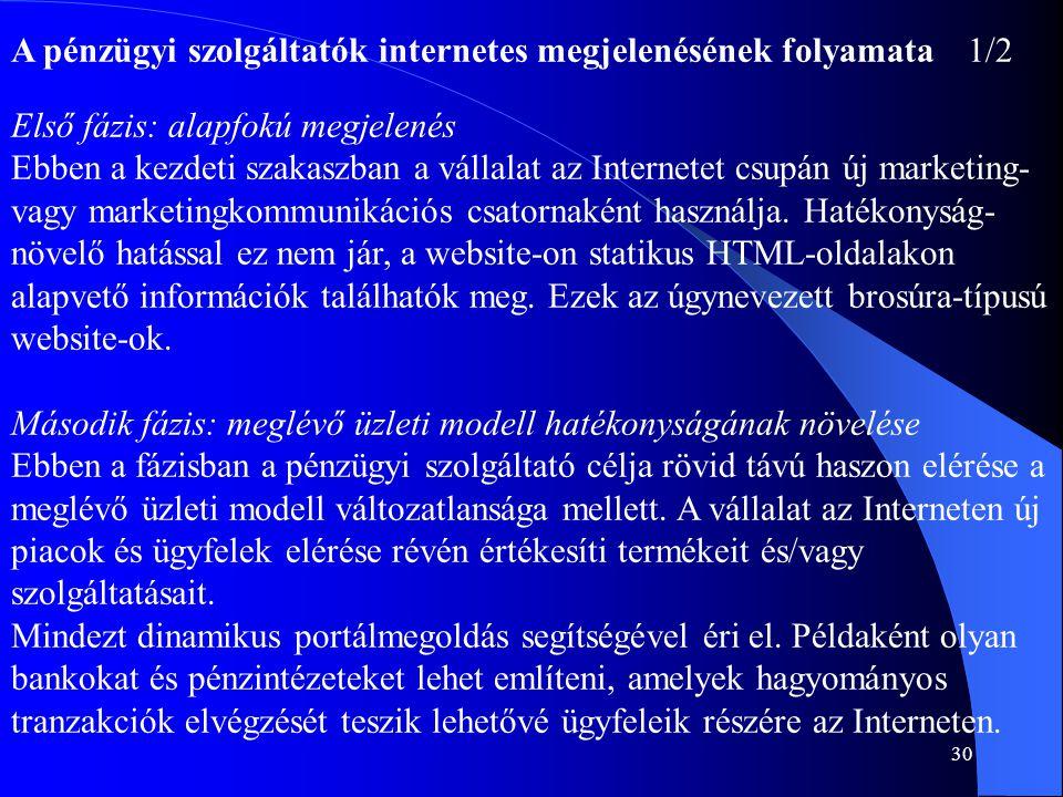 A pénzügyi szolgáltatók internetes megjelenésének folyamata 1/2