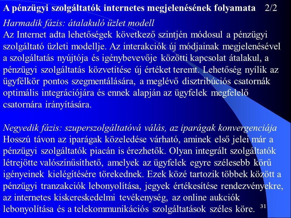 A pénzügyi szolgáltatók internetes megjelenésének folyamata 2/2