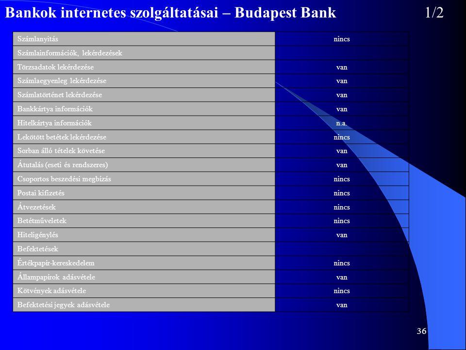 Bankok internetes szolgáltatásai – Budapest Bank 1/2