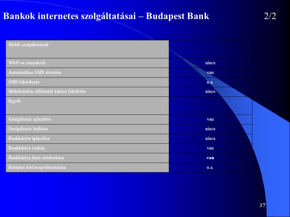 Bankok internetes szolgáltatásai – Budapest Bank 2/2