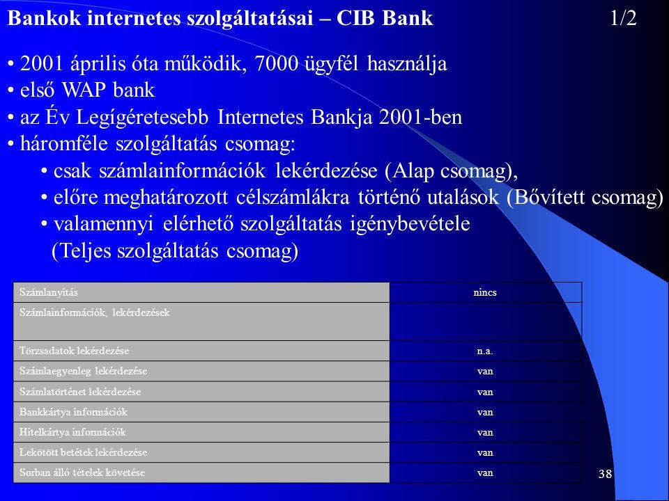 Bankok internetes szolgáltatásai – CIB Bank 1/2