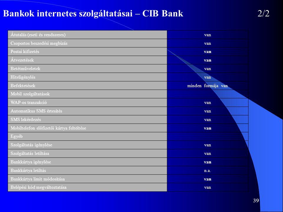 Bankok internetes szolgáltatásai – CIB Bank 2/2