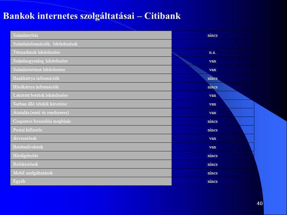Bankok internetes szolgáltatásai – Citibank