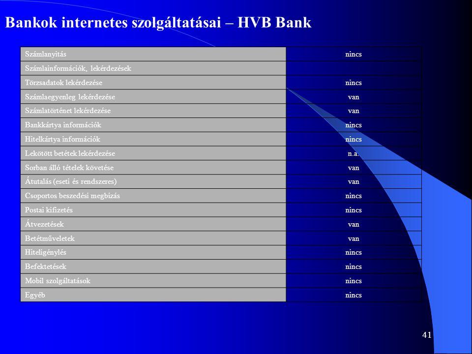 Bankok internetes szolgáltatásai – HVB Bank