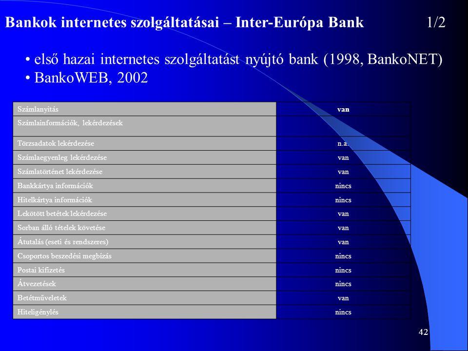 Bankok internetes szolgáltatásai – Inter-Európa Bank 1/2