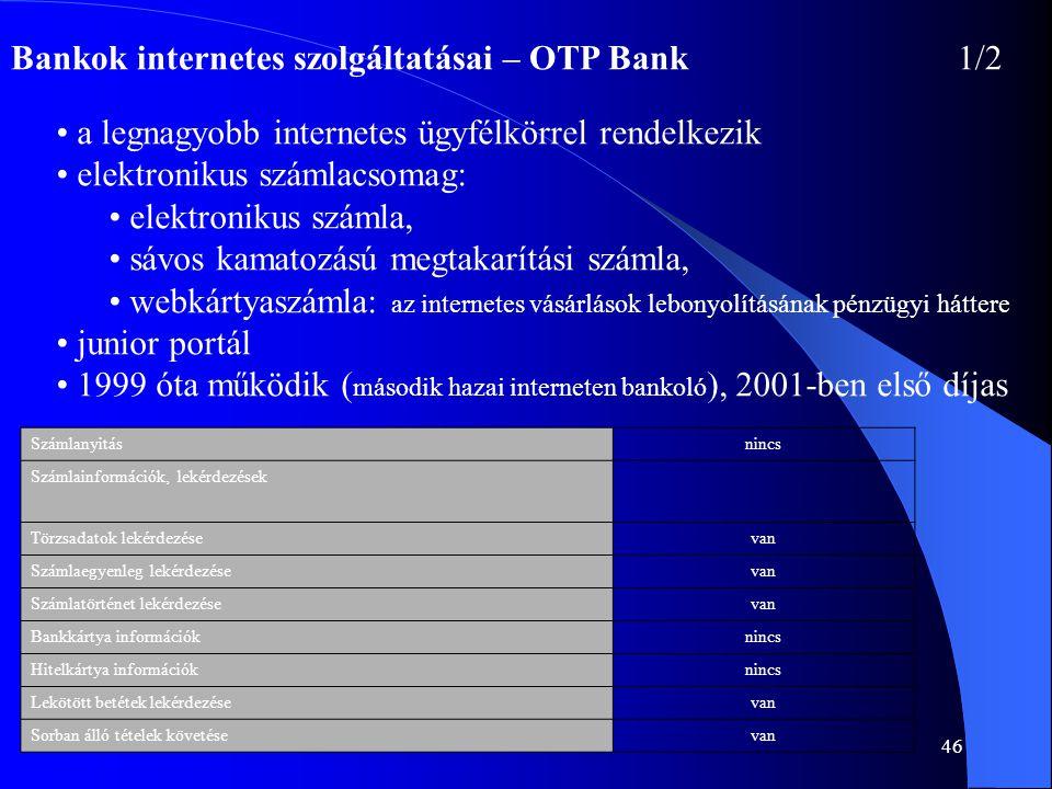 Bankok internetes szolgáltatásai – OTP Bank 1/2
