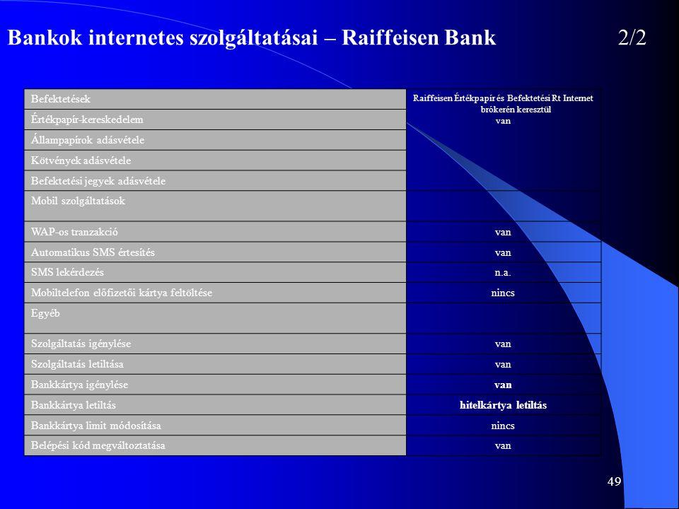 Bankok internetes szolgáltatásai – Raiffeisen Bank 2/2