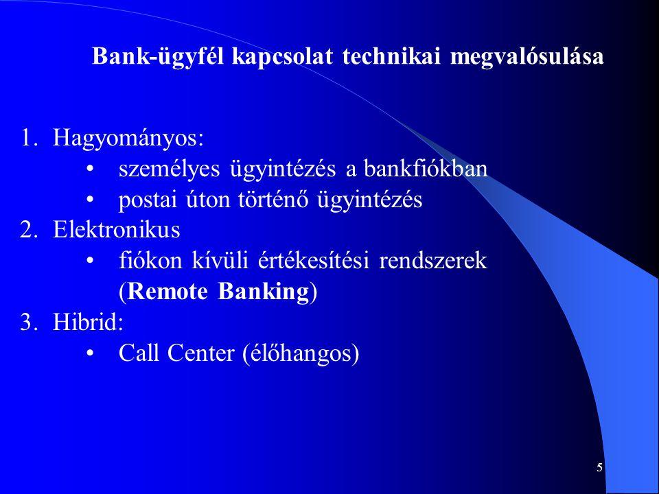 Bank-ügyfél kapcsolat technikai megvalósulása