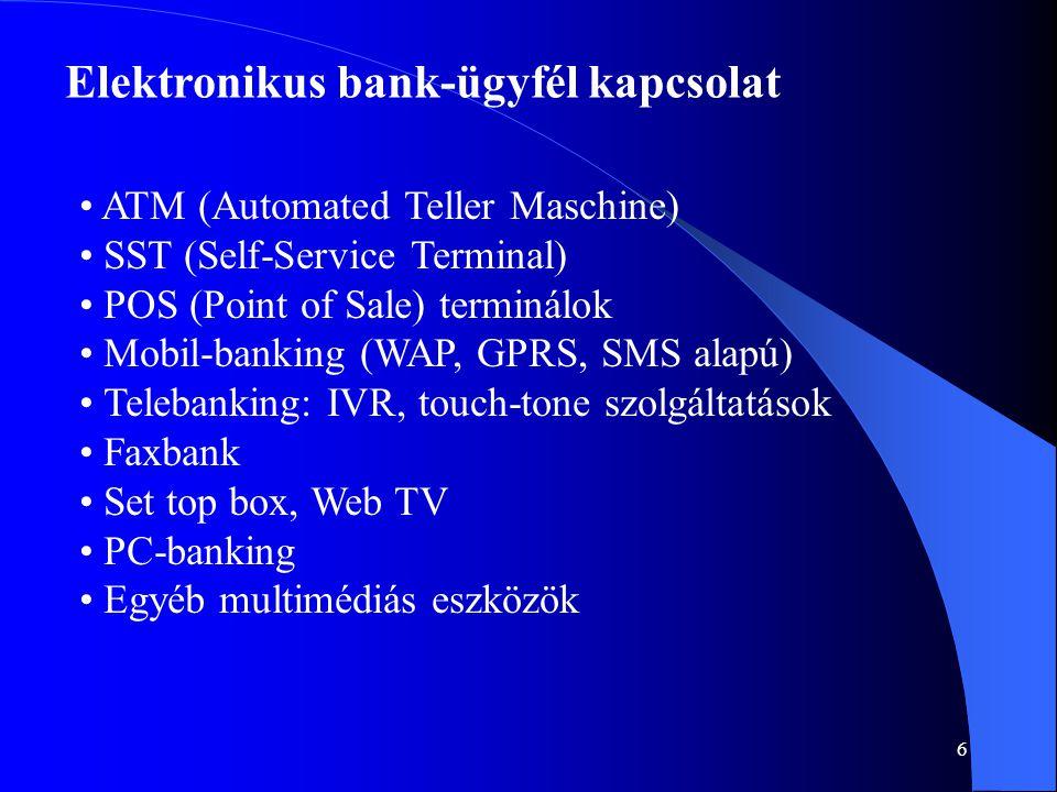 Elektronikus bank-ügyfél kapcsolat