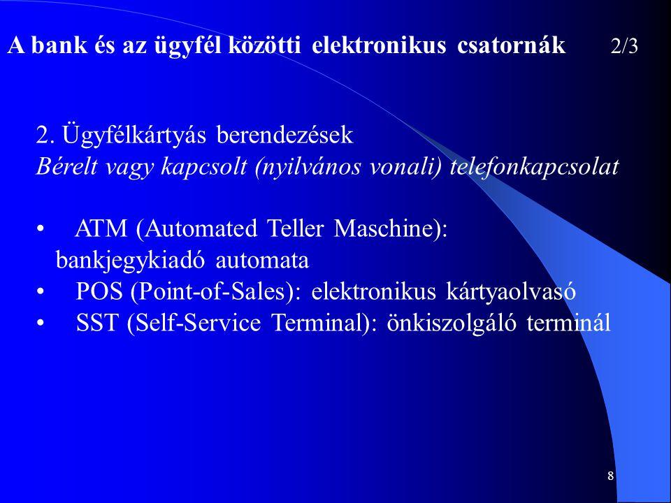 A bank és az ügyfél közötti elektronikus csatornák 2/3
