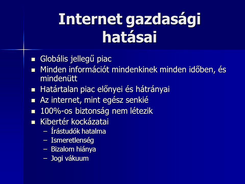 Internet gazdasági hatásai