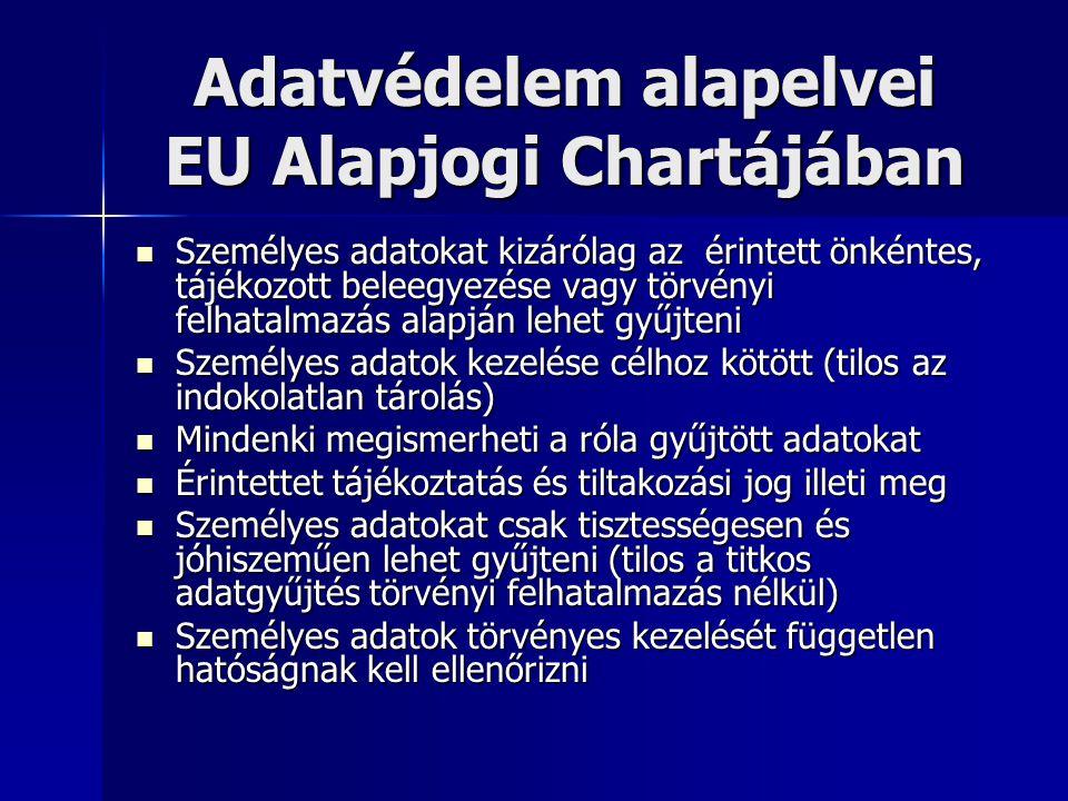 Adatvédelem alapelvei EU Alapjogi Chartájában