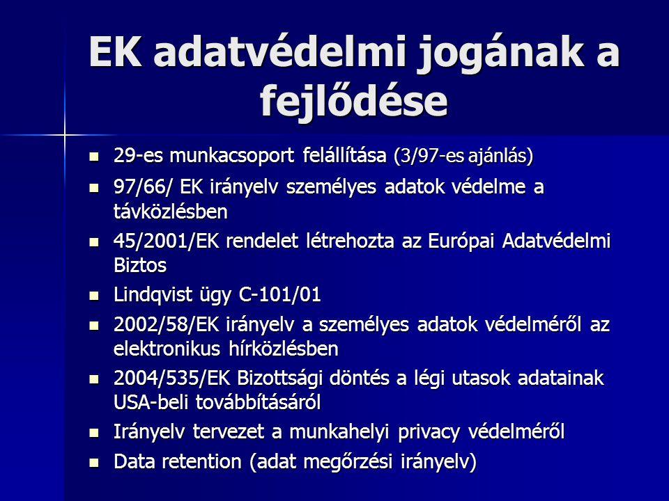 EK adatvédelmi jogának a fejlődése